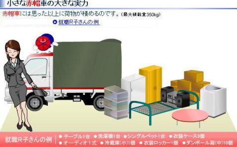 赤帽車標準荷台でもこれだけ積めますが 当社 赤帽神戸市引越し専用車なら1.5倍ほど多くの荷物が積めます。